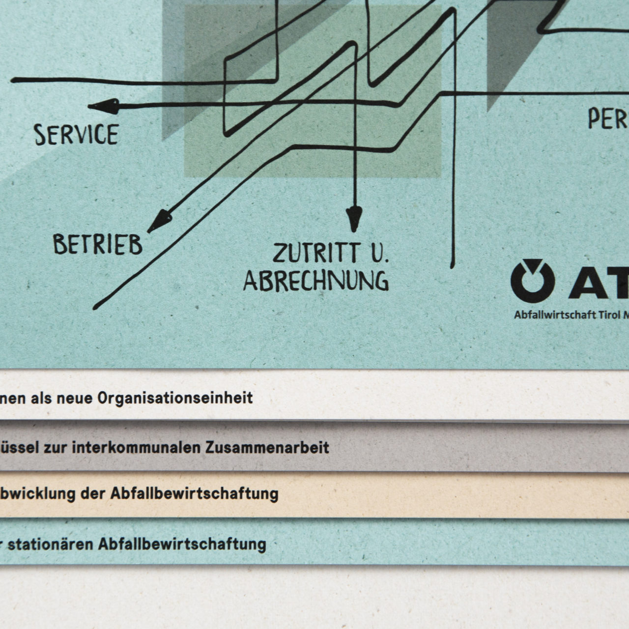 ATM Treppenregister